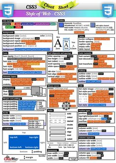 In this post we share a few HTML5, CSS3 and JS cheat-sheets that can be very useful for Web Designers.