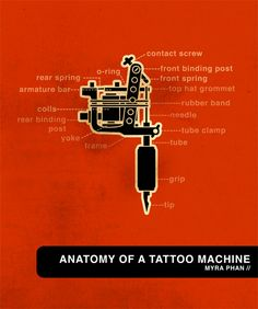 Basic Tattoo Machine Created by Myra Phan - infographic design tattoo infographics, Inforgraphics about tattoos, tattoo info graphic