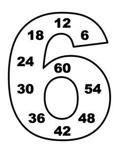 Multiplication table. Таблицата за умножение в цифри. – 106311053835944159272 – Picasa Уеб Албуми