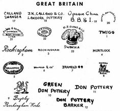 Pottery & Porcelain Marks - Great Britain - Pg. 27 of 38