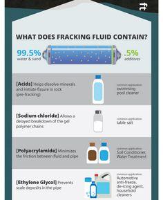 9 16 2014 8 54 01 PM Frac Fluids, a Closer Look [Infographic]
