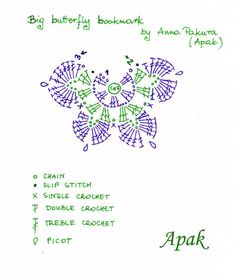 """Once upon a time. I found a pattern for a butterfly in a Polish magazine """"Diana Robótki Extra"""" BPV Polska Sp. Crochet Butterfly Pattern, Crochet Applique Patterns Free, Crochet Diagram, Crochet Chart, Crochet Motif, Crochet Doilies, Crochet Flowers, Free Pattern, Crochet Home"""