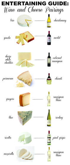 Wine and Cheese Pairing Chart. Great tips and tricks on how to choose wines and cheeses for your next dinner party and how to match them with each other. Impress your guests with this easy-to-use guide. Wine Cheese Pairing, Wine And Cheese Party, Cheese Pairings, Wine Tasting Party, Pinot Gris, Gouda, Brie, Mets Vins, Mozarella
