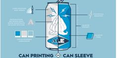 The pros and cons of printing on cans vs. using can sleeves http://n.kchoptalk.com/1TRFIY9