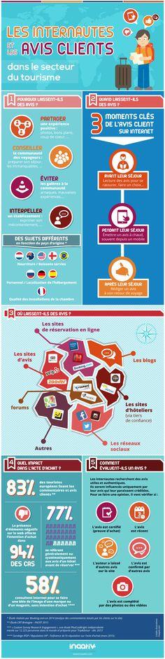 InfographieTourisme.jpg (768×3064)