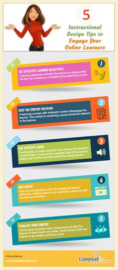 5 Instructional Design Tips to Engage Online Learners - An Infographic