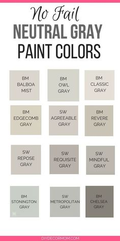 Need the best gray paint colors? These light gray paint colors are the best gray paint colors sherwin williams and benjamin moore! Plus see gray paints compared including stonington gray, revere pewter, edgecomb gray, classic gray and more! #DIYDecorMom # Neutral Gray Paint, Light Grey Paint Colors, Best Gray Paint Color, Paint Colours, Exterior Paint Colors For House, Bedroom Paint Colors, Paint Colors For Home, Wall Colors, Sherwin Williams Revere Pewter