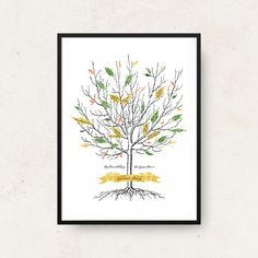 Grandparent Family Tree