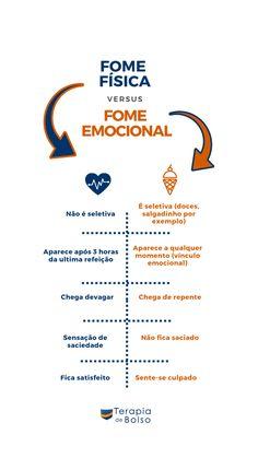 Psychological Help, Emotional Awareness, Instagram Blog, Good Advice, Self Development, Dentistry, Health And Wellness, Psychology, Motivational Quotes