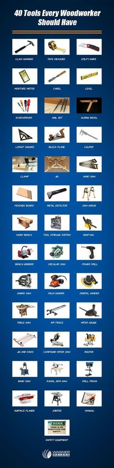 Every trade has its tools, and woodworking is no different. Any craftsman knows that the right tool for the project is critical in manufacturing a quality end product in a timely manner. Here is a tally of the top 40 tools that every woodworker should own. #woodworkinginfographic #WoodworkingTools