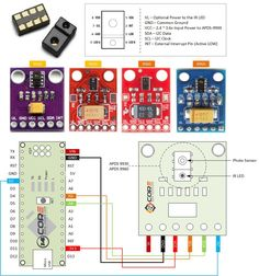Wiring the APDS 9930 Ambient Light Sense / APDS 9960 RGB Gesture Sensor with Microcontroller | 14Core.com