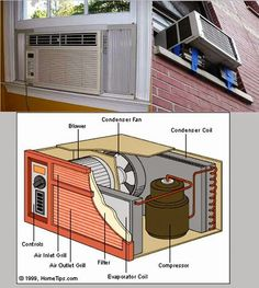 electrical wiring diagrams for air conditioning systems part two rh pinterest com