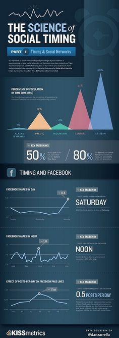 'La Nueva Ciencia de los Social Media', el post mas retuiteado que he escrito hasta la fecha.