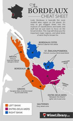 Bordeaux might be the most scrutinized wine region on earth, but that doesn't mean it needs to be complicated! Instead of memorizing a ton of sub regions, here are the broad strokes. Once you're familiar, you'll be able to appreciate how cool the 2012 Cha Cocktails Vin, Wine Facts, Chateauneuf Du Pape, Saint Emilion, Wine Education, Wine Guide, Spiritus, In Vino Veritas, Oui Oui