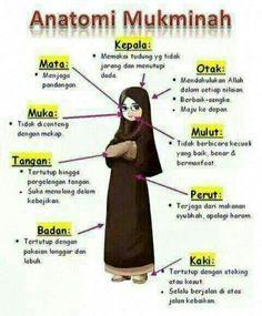 Anatomi muslimah