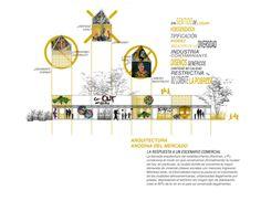 Esta es la vivienda propuesta ganadora del Premio Corona Pro Habitat 2017,Cortesía de Equipo Primer Lugar