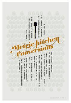 Kitchen Metric Conversions Art Poster, Light Gray 13x19 - Kitchen Art - Kitchen Posters - Home Decor. $28.00, via Etsy.