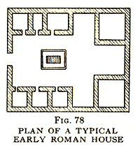 1bdf342dbb7db177a4924d7096d13dad atrium house tiny house a wealthy roman household floor plan i want a layout like this,Roman House Floor Plan