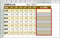 【エクセル】表を劇的に見やすくするレイアウトワザ4選!数字を並べるだけじゃセンスがない   GetNavi web ゲットナビ Periodic Table, Digital, Business, Periodic Table Chart, Periotic Table, Store, Business Illustration