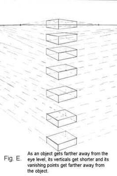 Perspective Drawing Tutorials