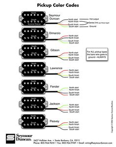 pickup wiring color codes