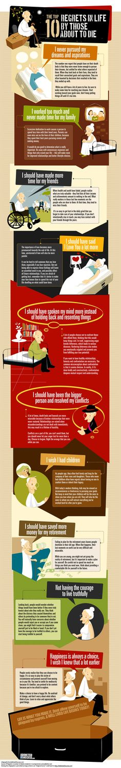 The top 10 regrets in life by those about to die #infographic