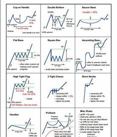 "Steve Burns 在 Twitter:""Chart Patterns Image from http://t.co/k2X14ENB0Y. http://t.co/TAkXv8txje"""