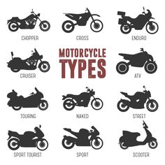 Motorcycle Model and Type. Black vector illustration isolated on white background. Variants of motorcycle body, bike silhouette for web, template. Moto Enduro, Enduro Motorcycle, Motorcycle Types, Motorcycle Design, Motorcycle Touring, Motorcycle Tattoos, Icon Moto, Different Types Of Motorcycles, Monocycle