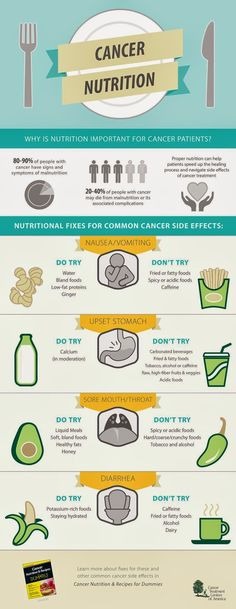 Nutritional Fixes for Common Cancer Side Effects