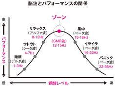 宮本武蔵の「最強のメンタル」は後天的につくられた | 最先端科学×マインドフルネスで実現する 最強のメンタル | ダイヤモンド・オンライン