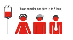 027c318c06a9 People actually want Free donate blood  Visit ozonapp.com  Share your  opinion.