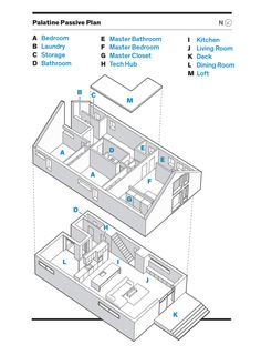 7 Best The Minimalist House Floor Plans Images On Pinterest