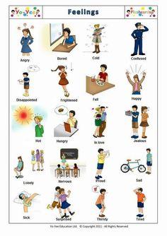 Forum | Learn English | Describe Feelings in English | Fluent Land