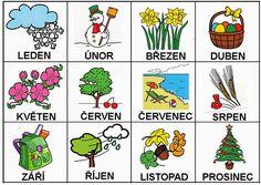 Mesice v roce Preschool Themes, Preschool Worksheets, Teaching Posts, All Kids, Elementary Science, Projects For Kids, Montessori, Kindergarten, Homeschool