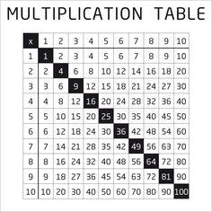 Metal overlay Multiplication tabele - VOX Interiors