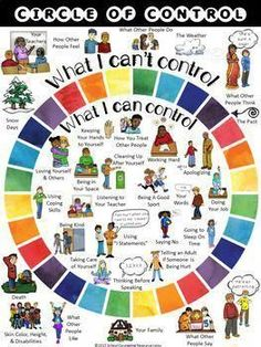 Upper Elementary Counseling: What Are Things I. by School Counseling Resource Junky Elementary Counseling, Counseling Activities, Therapy Activities, Career Counseling, Emotions Activities, Communication Activities, Elementary Schools, Anger Management Activities For Kids, Counseling Office Decor