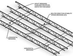 bar joist dimensions - Google Search
