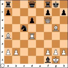White Mates in 3. Horvath vs Ewan Stewart, Groningen, 1984 www.chess-and-strategy.com #echecs #chess