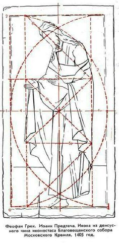 two arcs intersect - the numinous and the temporal centered on the coenobitic orans incarnational revelation in prayer