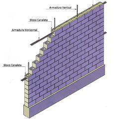 Concrete Slab Detail Drawing Reinforced Concrete Beam Reinforced Concrete Slab