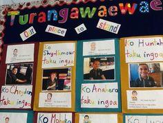 lbennettteacherregistration - Inquiry-Turangawaewae-T1 Frame, Maori, Picture Frame, Frames