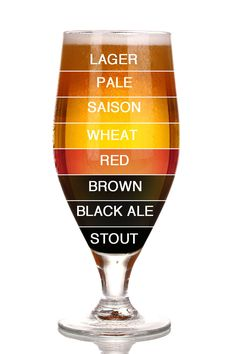 Fed up with the same old beers? But unsure of where to go next on the fabulous spectrum of flavours? Let our colour chart be your guide.