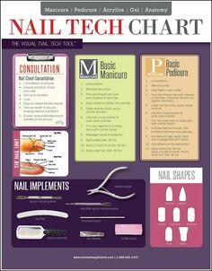 Nail Tech Chart - 2 Sided Laminated Quick Reference Guide - Cosmetology Charts w. Home Nail Salon, Nail Salon Design, Nail Salon Decor, Salon Interior Design, Nail Tech School, School Nails, Manicure Y Pedicure, Nail Spa, Mani Pedi