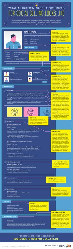 LinkedIn Profile Infographic for social selling