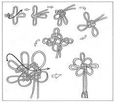 飾り結び(花結び)