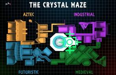 The Crystal Maze was an incredible game show. | 9 Contestants Who Really Couldn't Handle The Crystal Maze