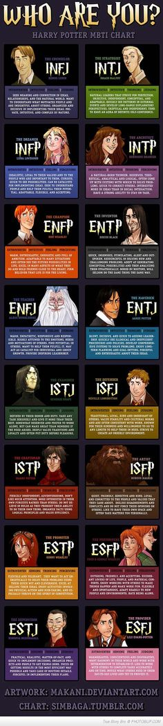 Harry Potter MBTI Chart - I'm usually an INFJ like Lupin.  No wonder he's one of my favorite secondary characters.