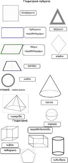 Γεωμετικά σχήματα και στερεά