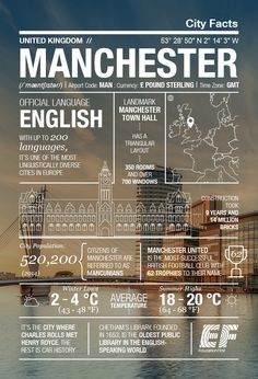 Let's discover what libraries, luxury cars, and 14 million bricks have got to do with Manchester's charm. Travel Tours, Travel List, Travel Destinations, Travel Around The World, Around The Worlds, General Knowledge Facts, Cities In Europe, England And Scotland, British Isles