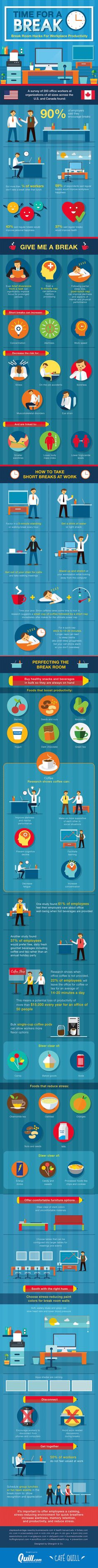 Want to Boost Office Productivity? Start With These Break Room Hacks [Infographic]